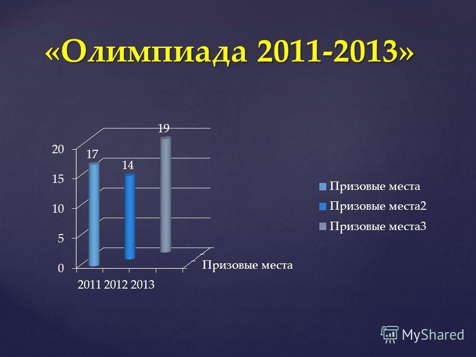 «Олимпиада 2011-2013»