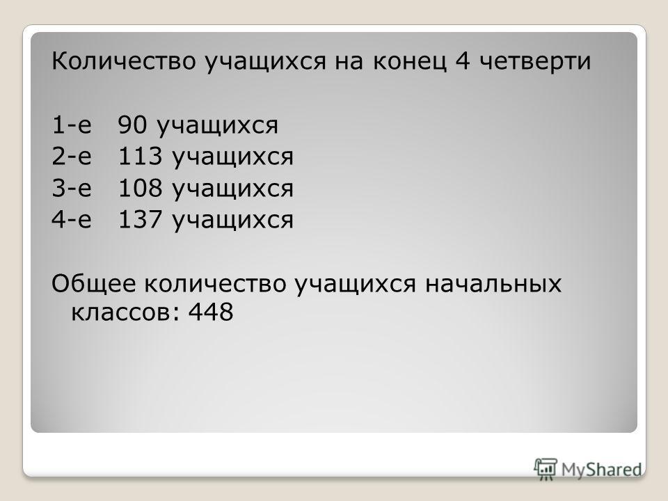 Количество учащихся на конец 4 четверти 1-е 90 учащихся 2-е 113 учащихся 3-е 108 учащихся 4-е 137 учащихся Общее количество учащихся начальных классов: 448