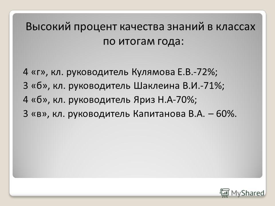 Высокий процент качества знаний в классах по итогам года: 4 «г», кл. руководитель Кулямова Е.В.-72%; 3 «б», кл. руководитель Шаклеина В.И.-71%; 4 «б», кл. руководитель Яриз Н.А-70%; 3 «в», кл. руководитель Капитанова В.А. – 60%.