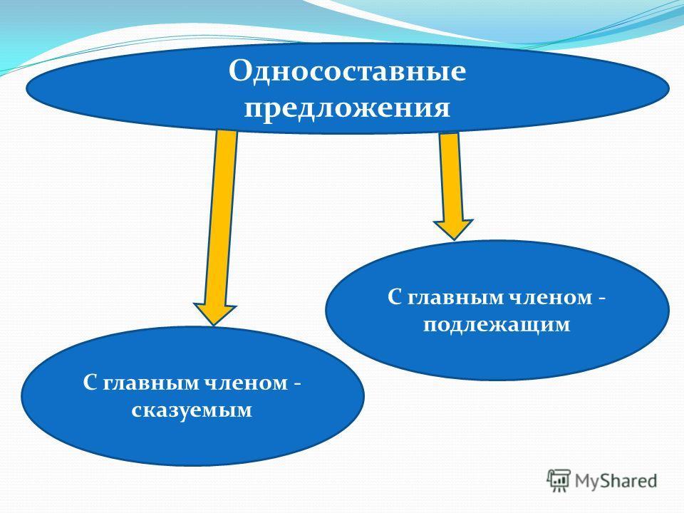 Односоставные предложения С главным членом - сказуемым С главным членом - подлежащим