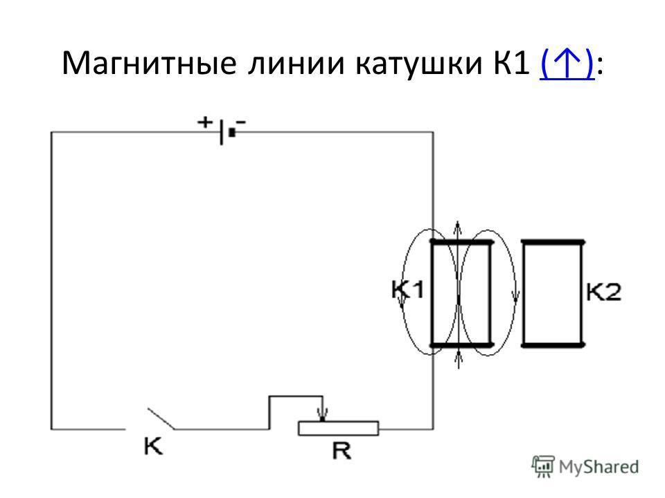 Магнитные линии катушки К1 ():()