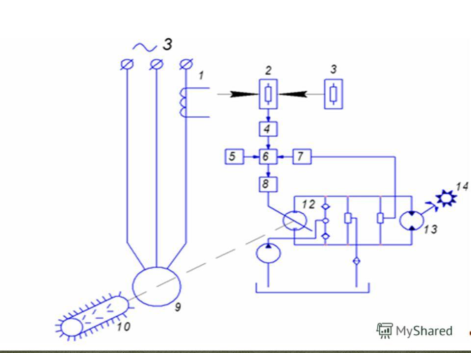 Автоматическое воспроизведение музыки известно ещё с 9-го века, когда братья Бану Муса около 875 года изобрели наиболее старинный из известных механических инструментов гидравлический или «водный орган», который автоматически проигрывал сменные цилин