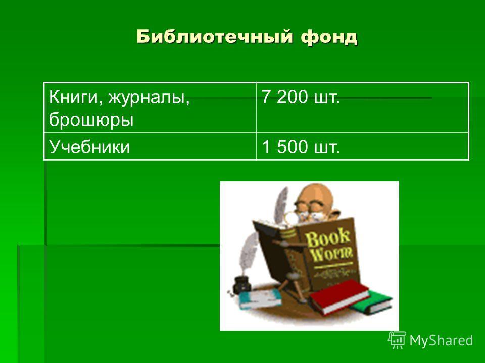 Библиотечный фонд Книги, журналы, брошюры 7 200 шт. Учебники1 500 шт.