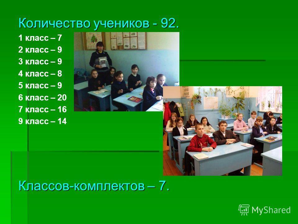 Количество учеников - 92. 1 класс – 7 2 класс – 9 3 класс – 9 4 класс – 8 5 класс – 9 6 класс – 20 7 класс – 16 9 класс – 14 Классов-комплектов – 7.