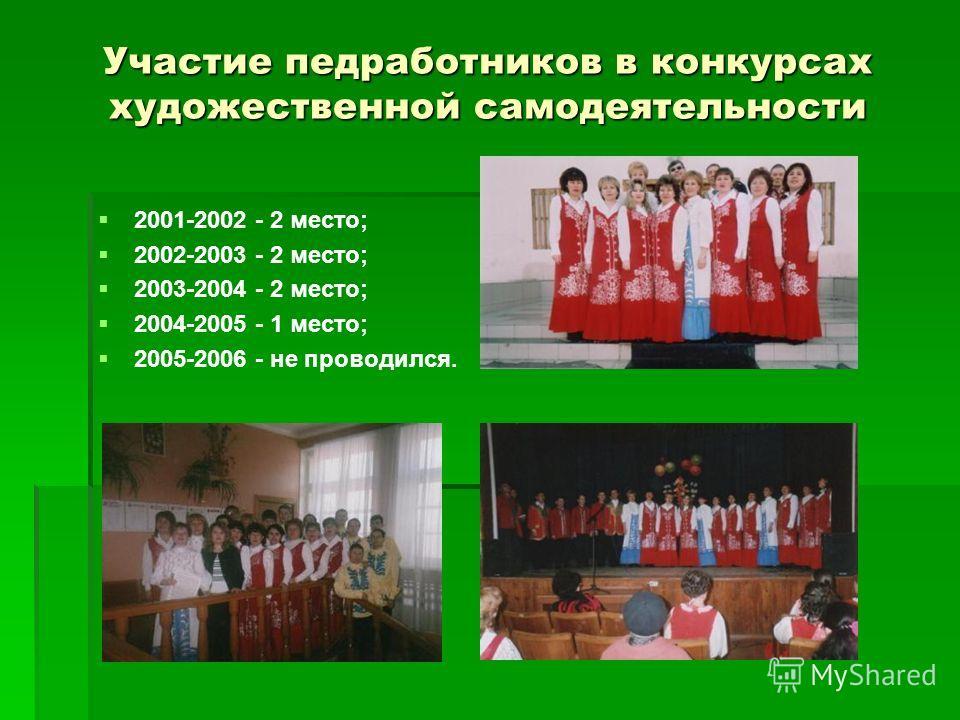 Участие педработников в конкурсах художественной самодеятельности 2001-2002 - 2 место; 2002-2003 - 2 место; 2003-2004 - 2 место; 2004-2005 - 1 место; 2005-2006 - не проводился.