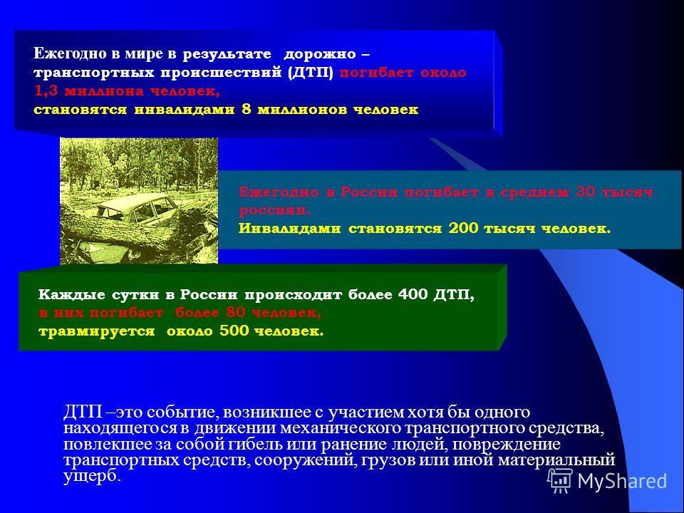 Ежегодно в мире в результате дорожно – транспортных происшествий (ДТП) погибает около 1,3 миллиона человек, становятся инвалидами 8 миллионов человек Каждые сутки в России происходит более 400 ДТП, в них погибает более 80 человек, травмируется около
