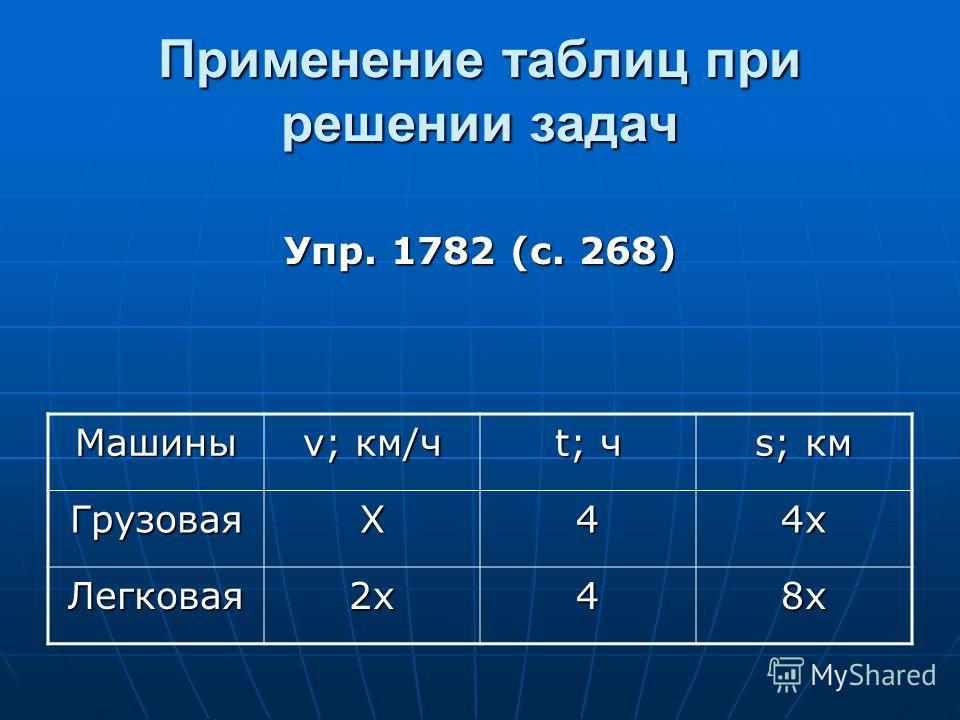Применение таблиц при решении задач Упр. 1782 (с. 268) Машины v; км/ч t; ч s; км ГрузоваяХ44х Легковая2х48х