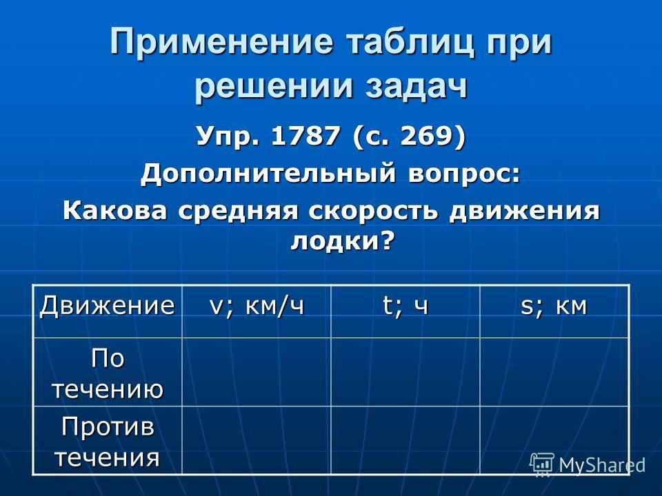 Применение таблиц при решении задач Упр. 1787 (с. 269) Дополнительный вопрос: Какова средняя скорость движения лодки? Движение v; км/ч t; ч s; км По течению Против течения