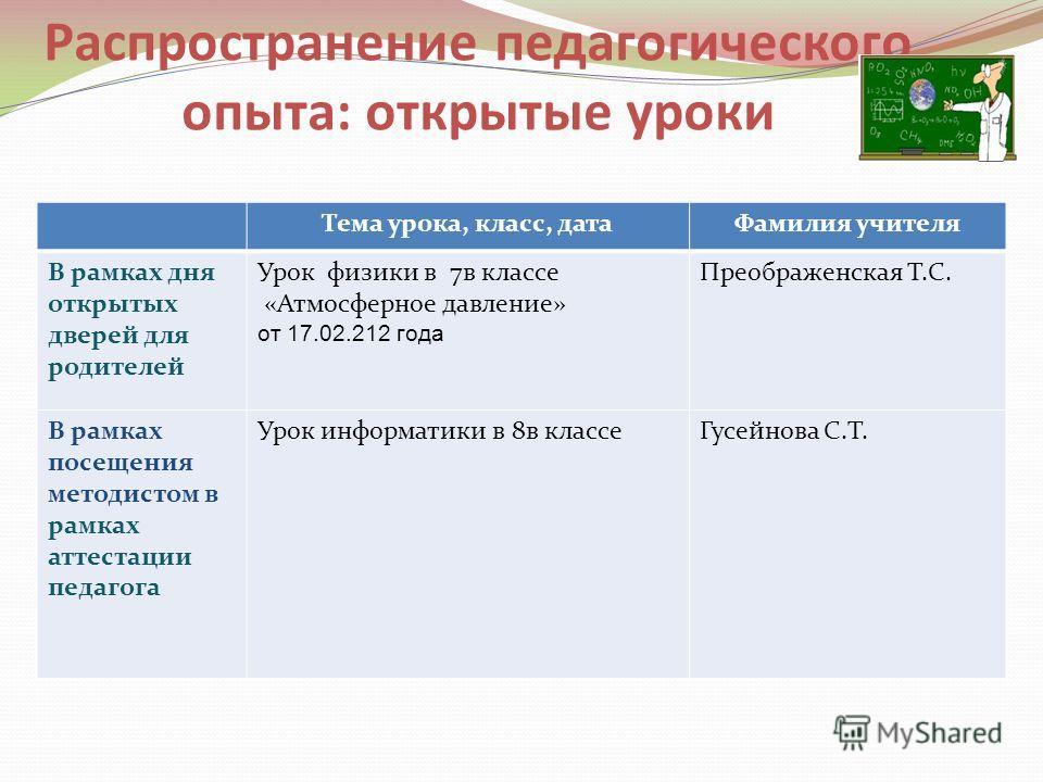 И Без Регистрации Сборник Элективных Курсов Математика
