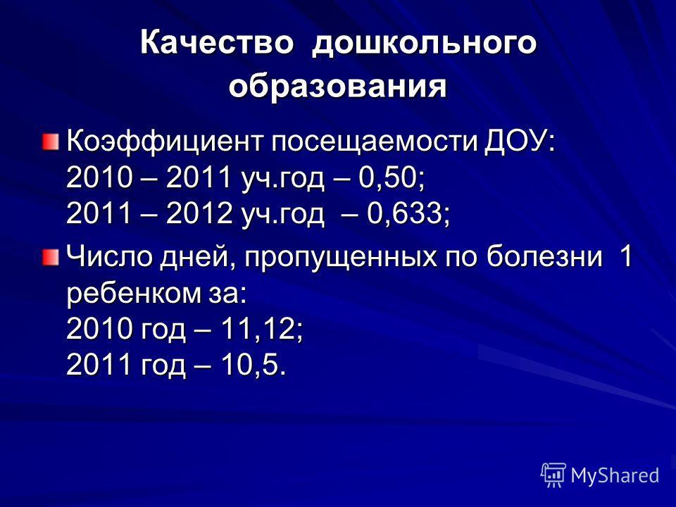 Качество дошкольного образования Коэффициент посещаемости ДОУ: 2010 – 2011 уч.год – 0,50; 2011 – 2012 уч.год – 0,633; Число дней, пропущенных по болезни 1 ребенком за: 2010 год – 11,12; 2011 год – 10,5.