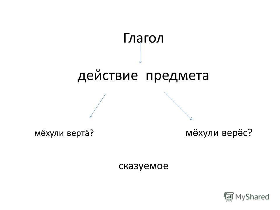 Глагол действие предмета мӫхули вертӓ? мӫхули верӛс? сказуемое