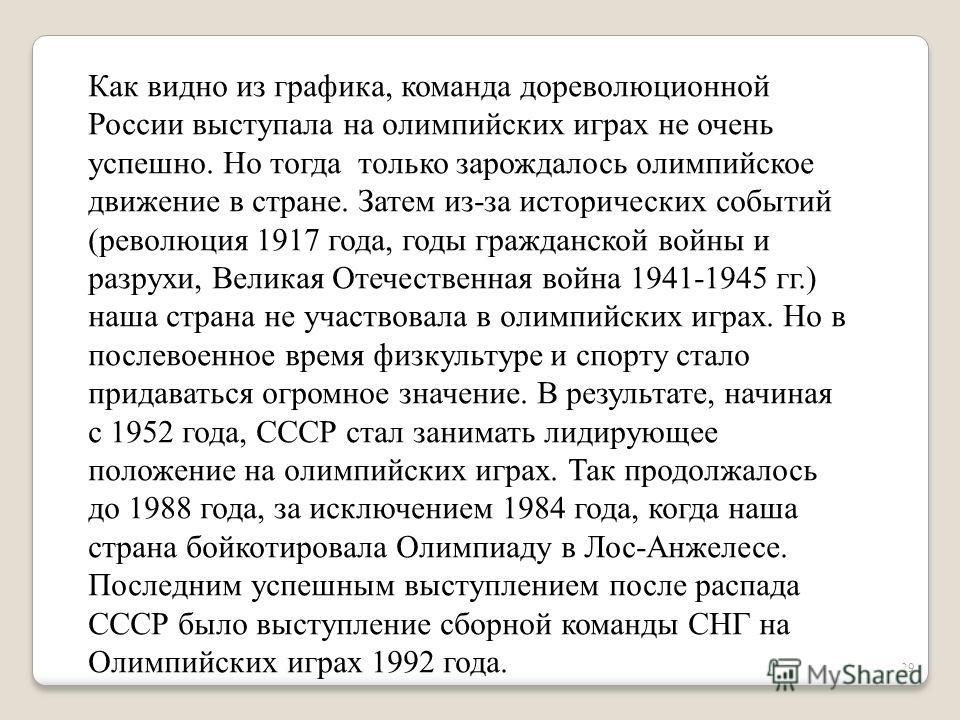 29 Как видно из графика, команда дореволюционной России выступала на олимпийских играх не очень успешно. Но тогда только зарождалось олимпийское движение в стране. Затем из-за исторических событий (революция 1917 года, годы гражданской войны и разрух
