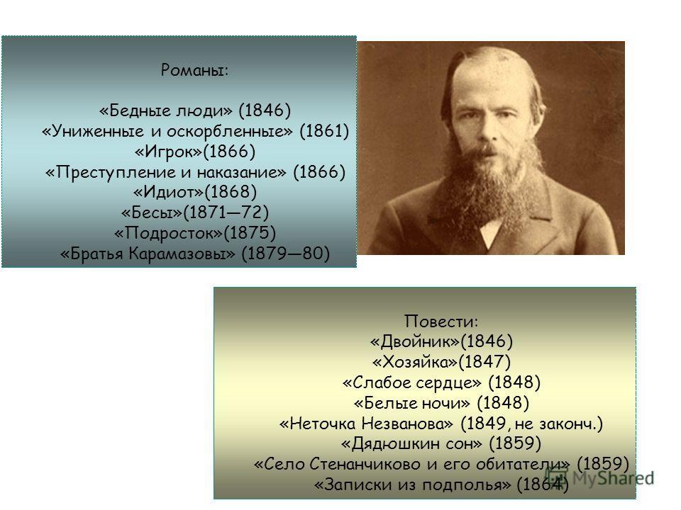 Романы: «Бедные люди» (1846) «Униженные и оскорбленные» (1861) «Игрок»(1866) «Преступление и наказание» (1866) «Идиот»(1868) «Бесы»(187172) «Подросток»(1875) «Братья Карамазовы» (187980) Повести: «Двойник»(1846) «Хозяйка»(1847) «Слабое сердце» (1848)