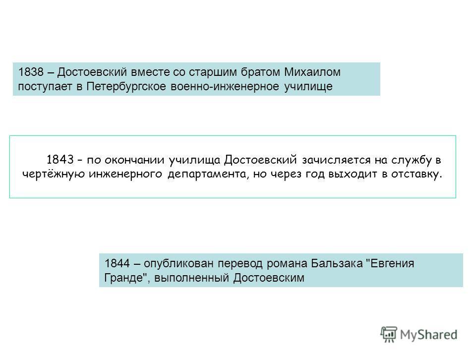 1838 – Достоевский вместе со старшим братом Михаилом поступает в Петербургское военно-инженерное училище 1843 – по окончании училища Достоевский зачисляется на службу в чертёжную инженерного департамента, но через год выходит в отставку. 1844 – опубл