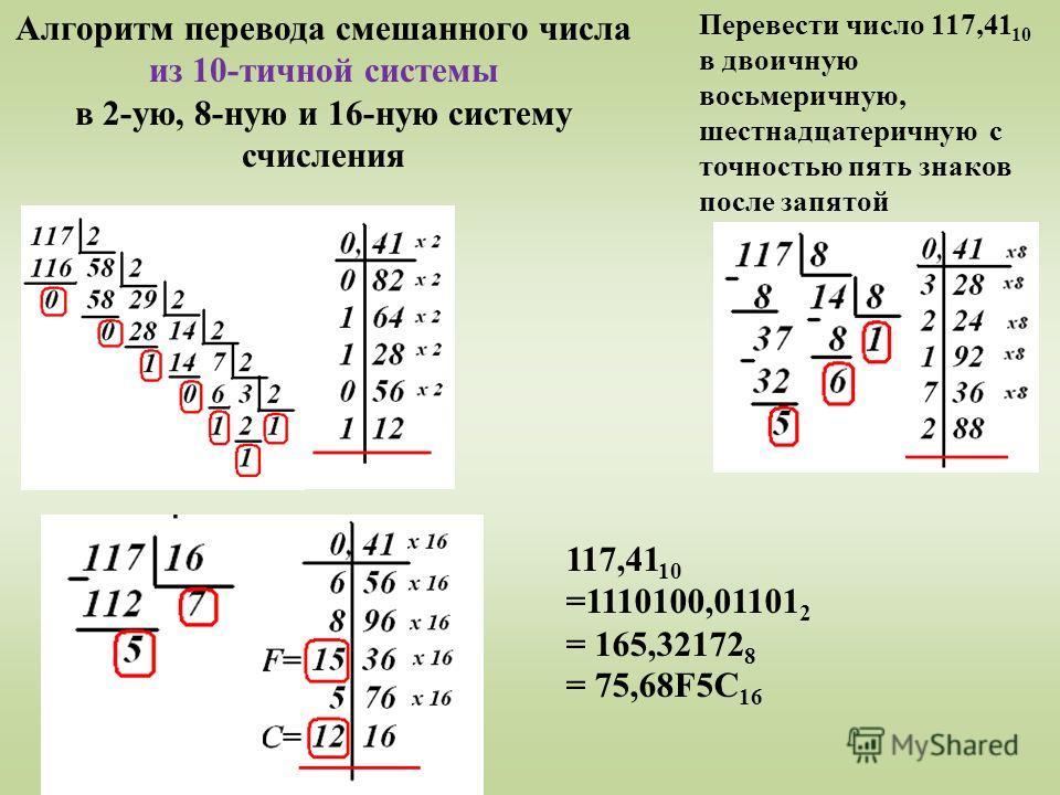 Алгоритм перевода смешанного числа из 10-тичной системы в 2-ую, 8-ную и 16-ную систему счисления Перевести число 117,41 10 в двоичную восьмеричную, шестнадцатеричную с точностью пять знаков после запятой 117,41 10 =1110100,01101 2 = 165,32172 8 = 75,