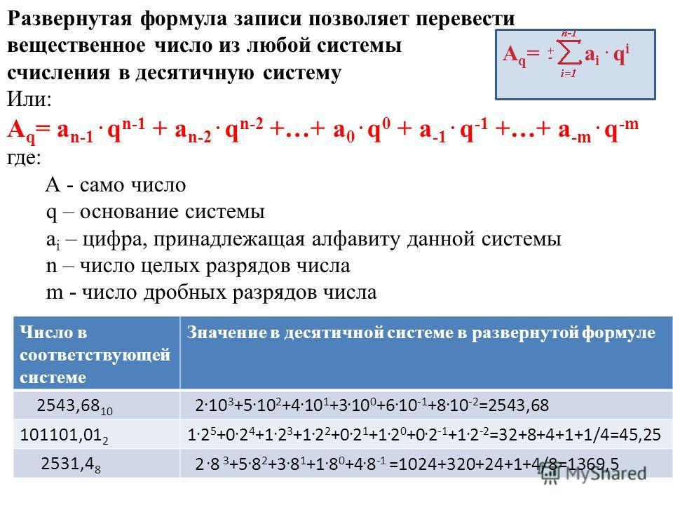 Развернутая формула записи позволяет перевести вещественное число из любой системы счисления в десятичную систему Или: A q = a n-1. q n-1 + a n-2. q n-2 +…+ a 0. q 0 + a -1. q -1 +…+ a -m. q -m где: A - само число q – основание системы a i – цифра, п