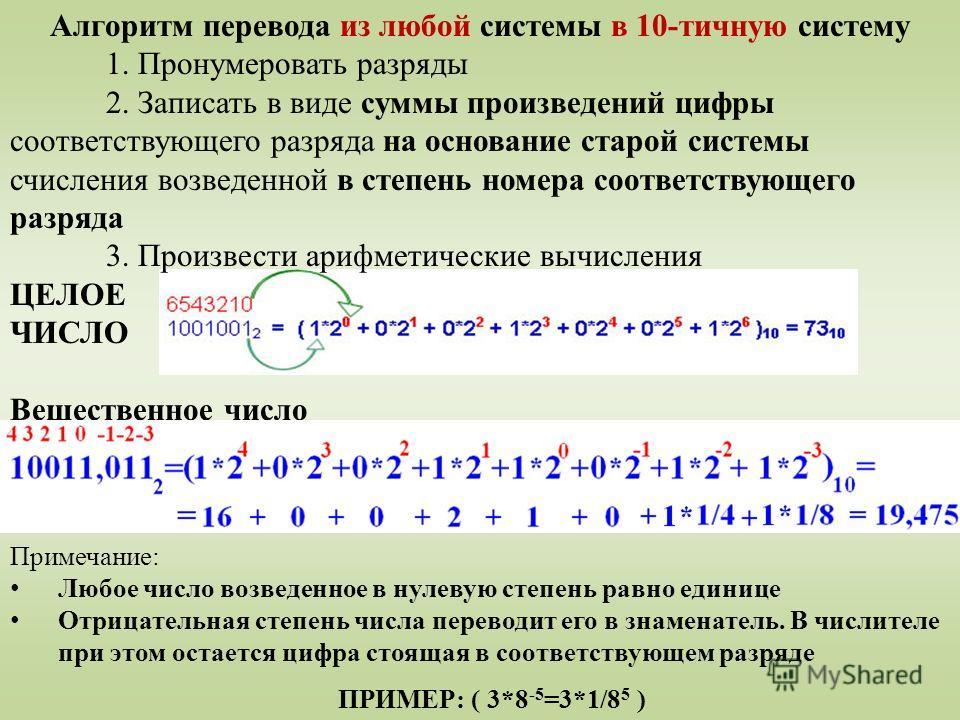 Примечание: Любое число возведенное в нулевую степень равно единице Отрицательная степень числа переводит его в знаменатель. В числителе при этом остается цифра стоящая в соответствующем разряде Алгоритм перевода из любой системы в 10-тичную систему