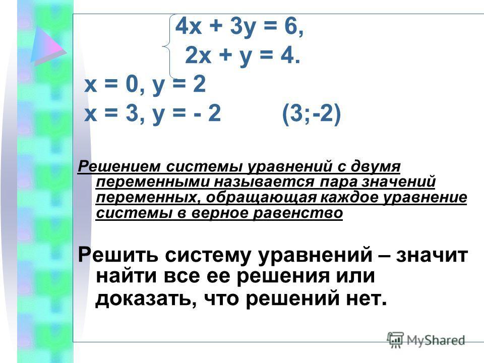4х + 3у = 6, 2х + у = 4. х = 0, у = 2 х = 3, у = - 2 (3;-2) Решением системы уравнений с двумя переменными называется пара значений переменных, обращающая каждое уравнение системы в верное равенство Решить систему уравнений – значит найти все ее реше