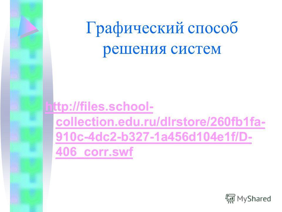 Графический способ решения систем http://files.school- collection.edu.ru/dlrstore/260fb1fa- 910c-4dc2-b327-1a456d104e1f/D- 406_corr.swf