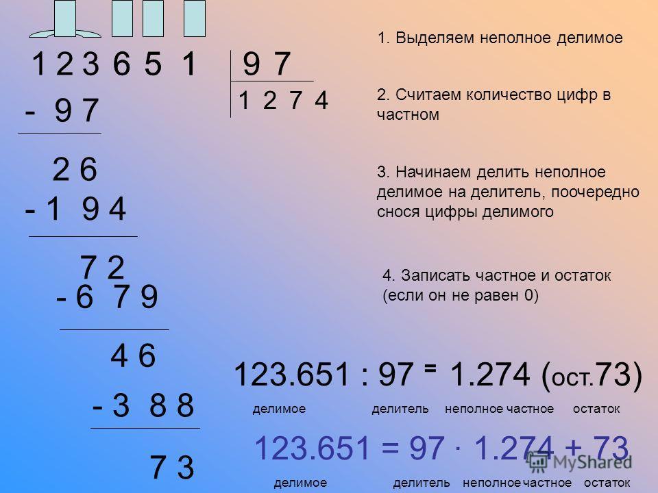 1 1. Выделяем неполное делимое 2. Считаем количество цифр в частном 3. Начинаем делить неполное делимое на делитель, поочередно снося цифры делимого 2316597651 1 - 9 7 2 6 2 - 1 9 4 7 2 7 - 6 7 9 4 6 4 - 3 8 8 7 3 4. Записать частное и остаток (если