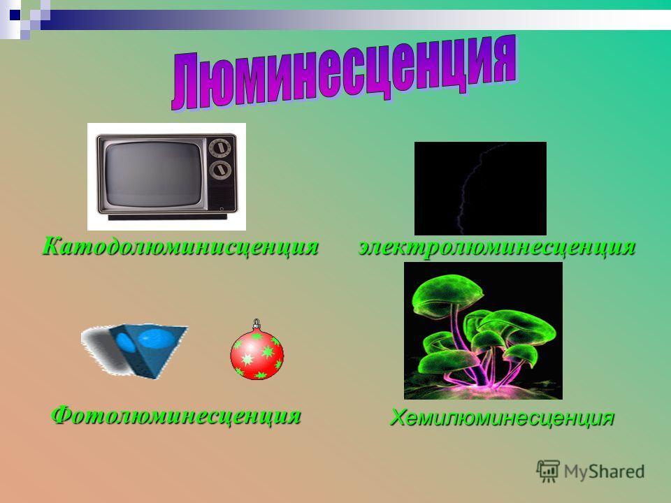 Катодолюминисценцияэлектролюминесценция Фотолюминесценция Хемилюминесценция