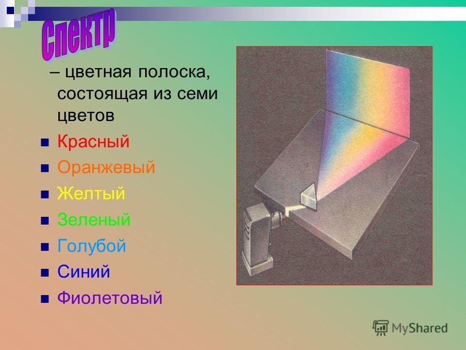 – цветная полоска, состоящая из семи цветов Красный Оранжевый Желтый Зеленый Голубой Синий Фиолетовый