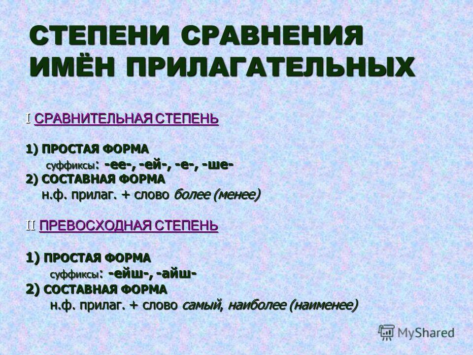 СТЕПЕНИ СРАВНЕНИЯ ИМЁН ПРИЛАГАТЕЛЬНЫХ I СРАВНИТЕЛЬНАЯ СТЕПЕНЬ 1) ПРОСТАЯ ФОРМА суффиксы : -ее-, -ей-, -е-, -ше- суффиксы : -ее-, -ей-, -е-, -ше- 2) СОСТАВНАЯ ФОРМА н.ф. прилаг. + слово более (менее) н.ф. прилаг. + слово более (менее) II ПРЕВОСХОДНАЯ