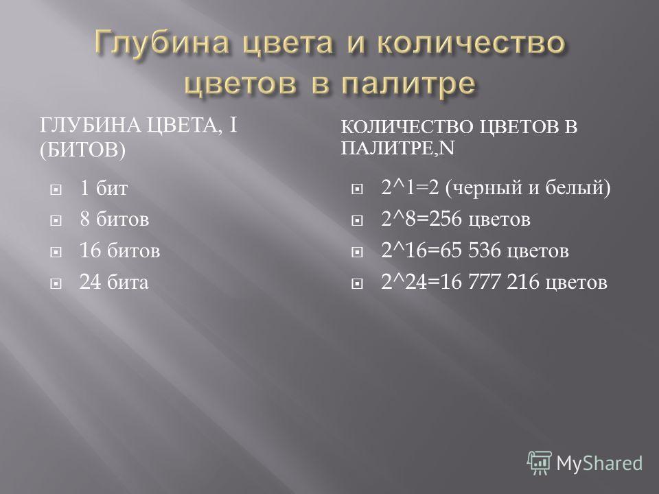 ГЛУБИНА ЦВЕТА, I ( БИТОВ ) КОЛИЧЕСТВО ЦВЕТОВ В ПАЛИТРЕ,N 1 бит 8 битов 16 битов 24 бита 2^1=2 ( черный и белый ) 2^8=256 цветов 2^16=65 536 цветов 2^24=16 777 216 цветов