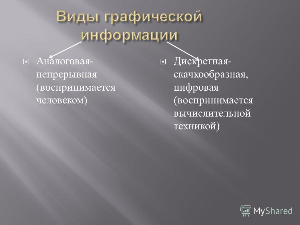 Аналоговая - непрерывная ( воспринимается человеком ) Дискретная - скачкообразная, цифровая ( воспринимается вычислительной техникой )