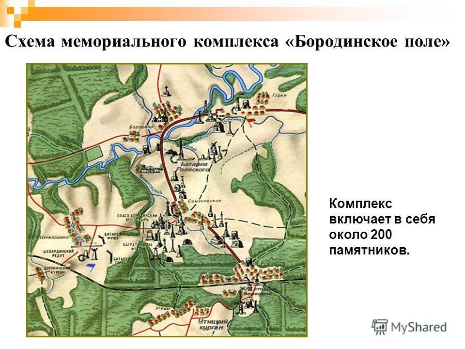 Комплекс включает в себя около 200 памятников. Схема мемориального комплекса «Бородинское поле»