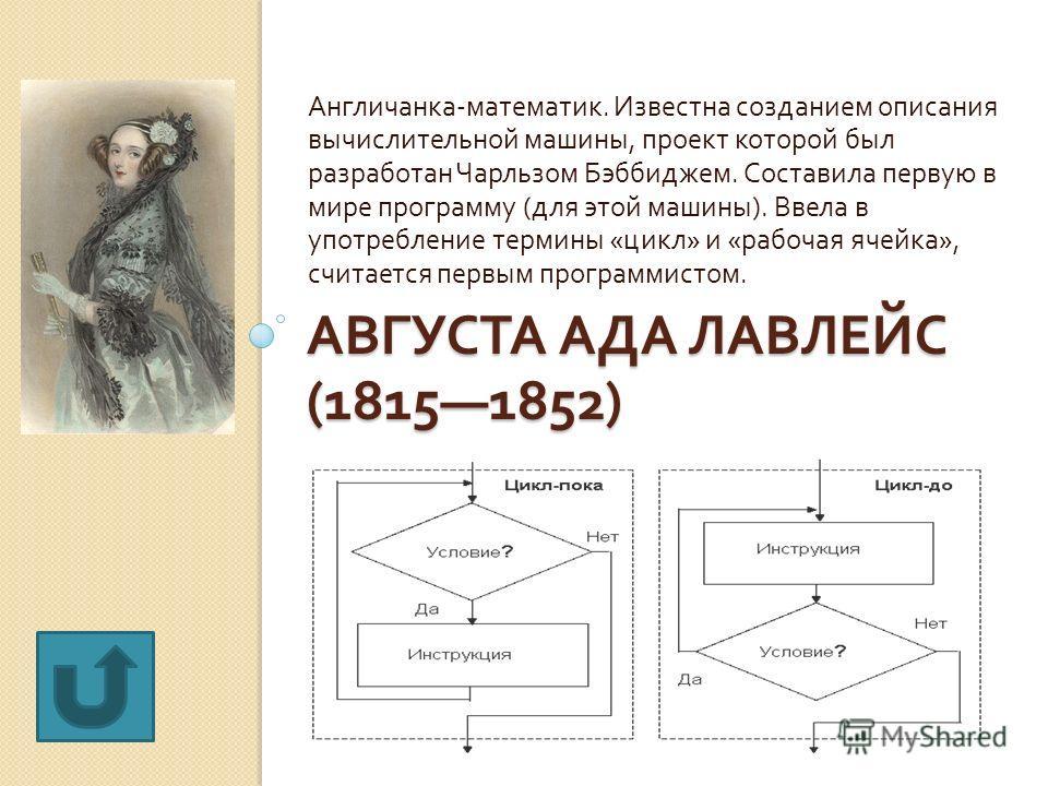 АВГУСТА АДА ЛАВЛЕЙС (18151852) Англичанка - математик. Известна созданием описания вычислительной машины, проект которой был разработан Чарльзом Бэббиджем. Составила первую в мире программу ( для этой машины ). Ввела в употребление термины « цикл » и