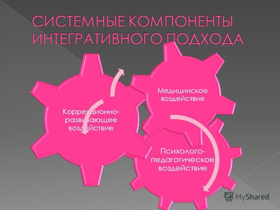 Психолого- педагогическое воздействие Коррекционно- развивающее воздействие Медицинское воздействие