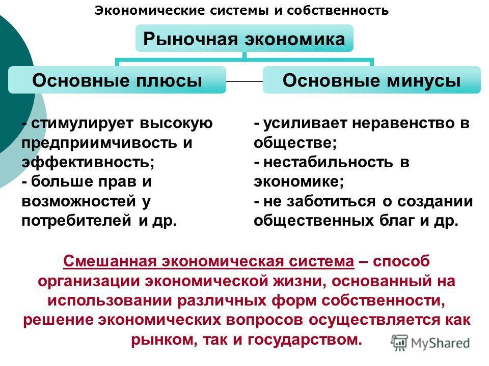 Экономические системы и собственность Смешанная экономическая система – способ организации экономической жизни, основанный на использовании различных форм собственности, решение экономических вопросов осуществляется как рынком, так и государством. Ры
