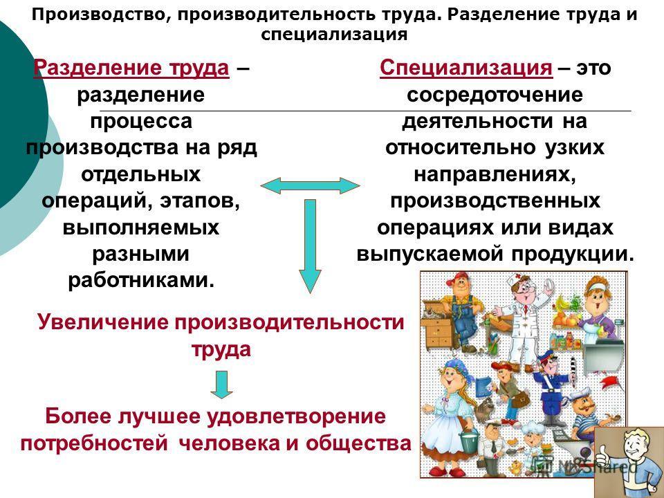 Производство, производительность труда. Разделение труда и специализация Разделение труда – разделение процесса производства на ряд отдельных операций, этапов, выполняемых разными работниками. Специализация – это сосредоточение деятельности на относи