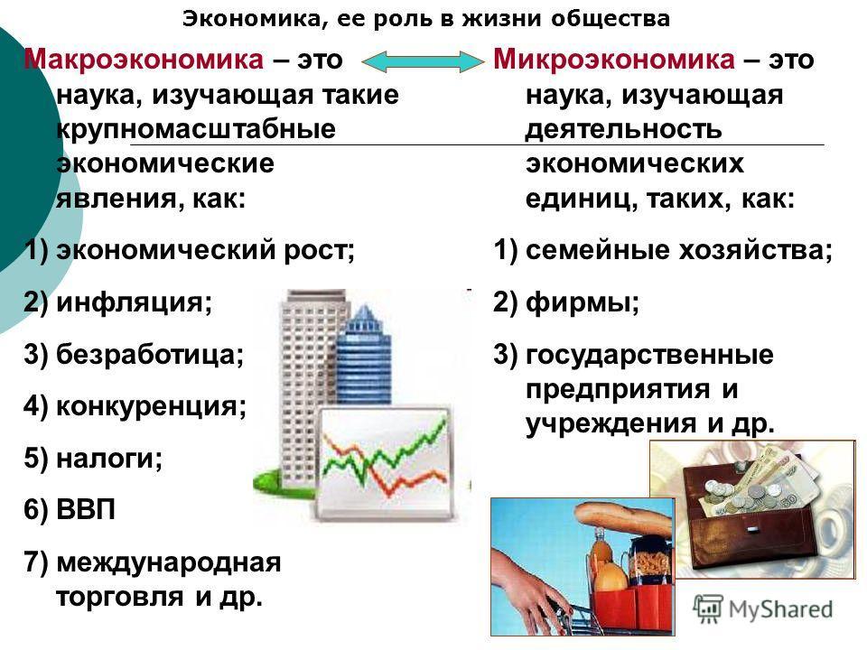 Экономика, ее роль в жизни общества Макроэкономика – это наука, изучающая такие крупномасштабные экономические явления, как: 1)экономический рост; 2)инфляция; 3)безработица; 4)конкуренция; 5)налоги; 6)ВВП 7)международная торговля и др. Микроэкономика