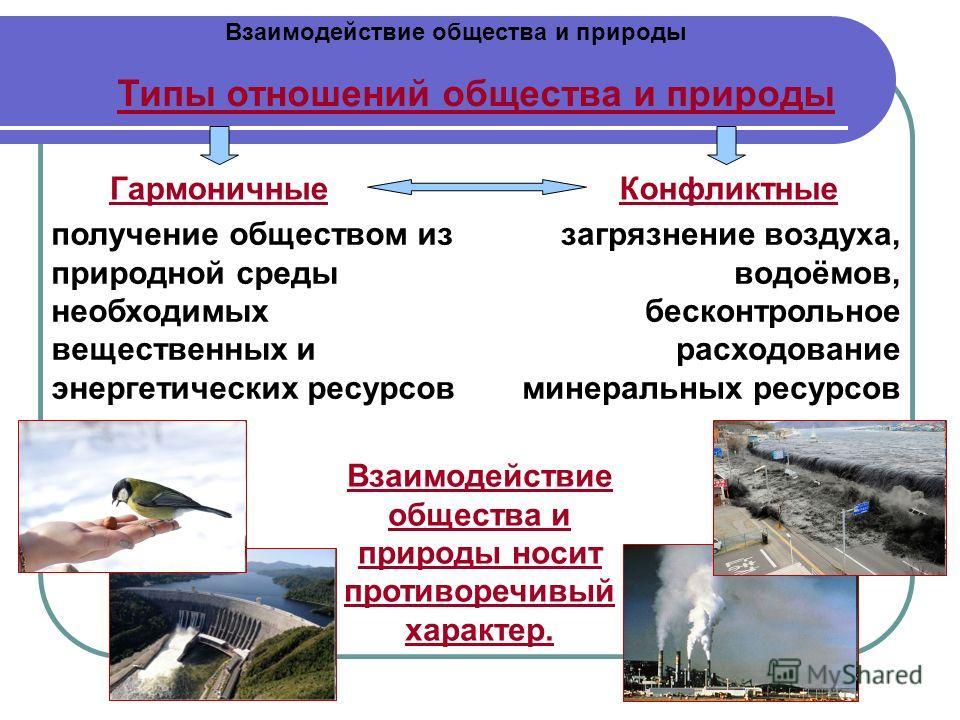 Взаимодействие общества и природы Типы отношений общества и природы ГармоничныеКонфликтные получение обществом из природной среды необходимых вещественных и энергетических ресурсов загрязнение воздуха, водоёмов, бесконтрольное расходование минеральны