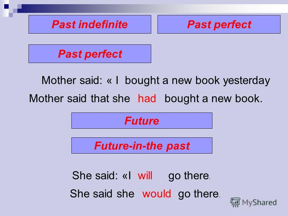 Past indefinitePast perfect Mother said: « I bought a new book yesterday Mother said that she bought a new book.had Future Future-in-the past She said: «I go there. She said she go there. will would