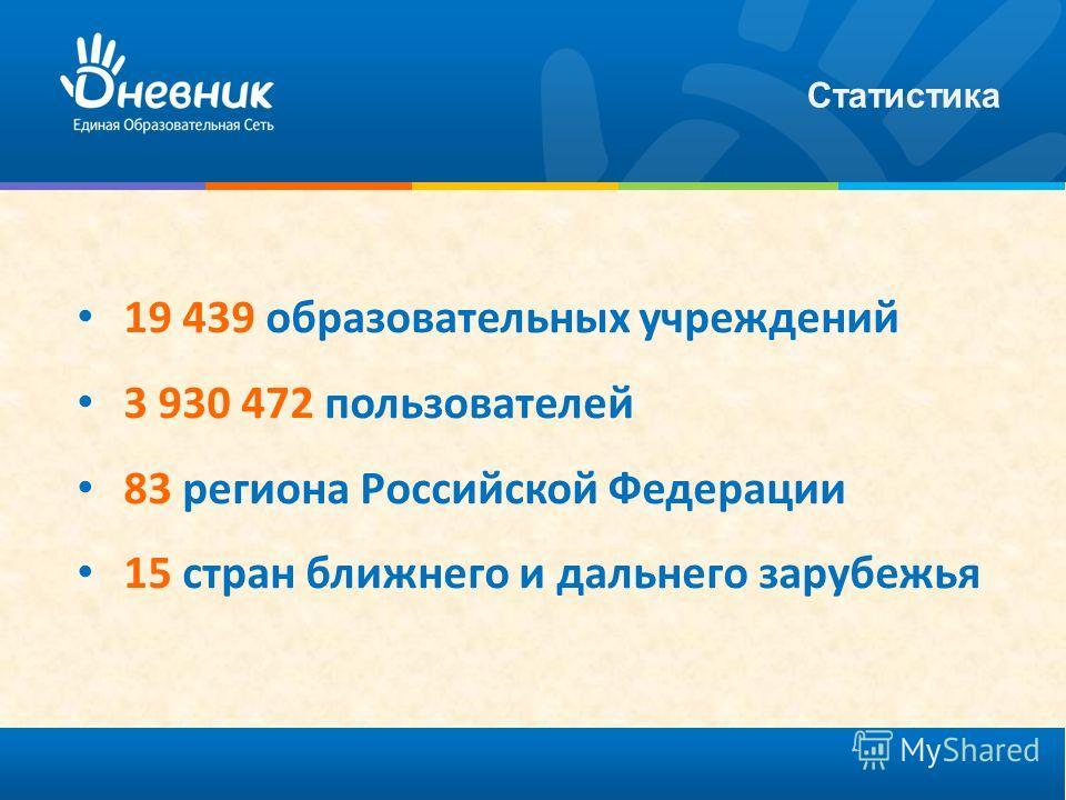 19 439 образовательных учреждений 3 930 472 пользователей 83 региона Российской Федерации 15 стран ближнего и дальнего зарубежья Статистика