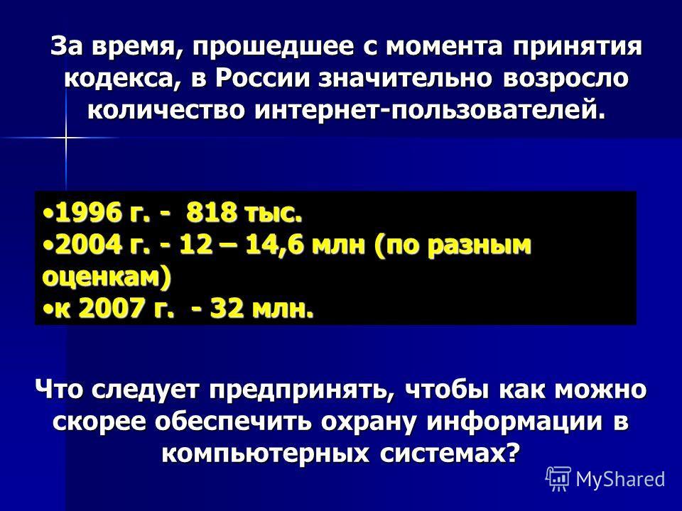 За время, прошедшее с момента принятия кодекса, в России значительно возросло количество интернет-пользователей. 1996 г. - 818 тыс.1996 г. - 818 тыс. 2004 г. - 12 – 14,6 млн (по разным оценкам)2004 г. - 12 – 14,6 млн (по разным оценкам) к 2007 г. - 3