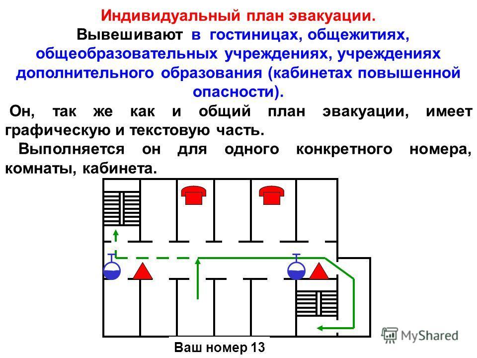 - основной путь эвакуации - резервный путь эвакуации - пожарный кран -огнетушитель - телефон Пример графической части плана