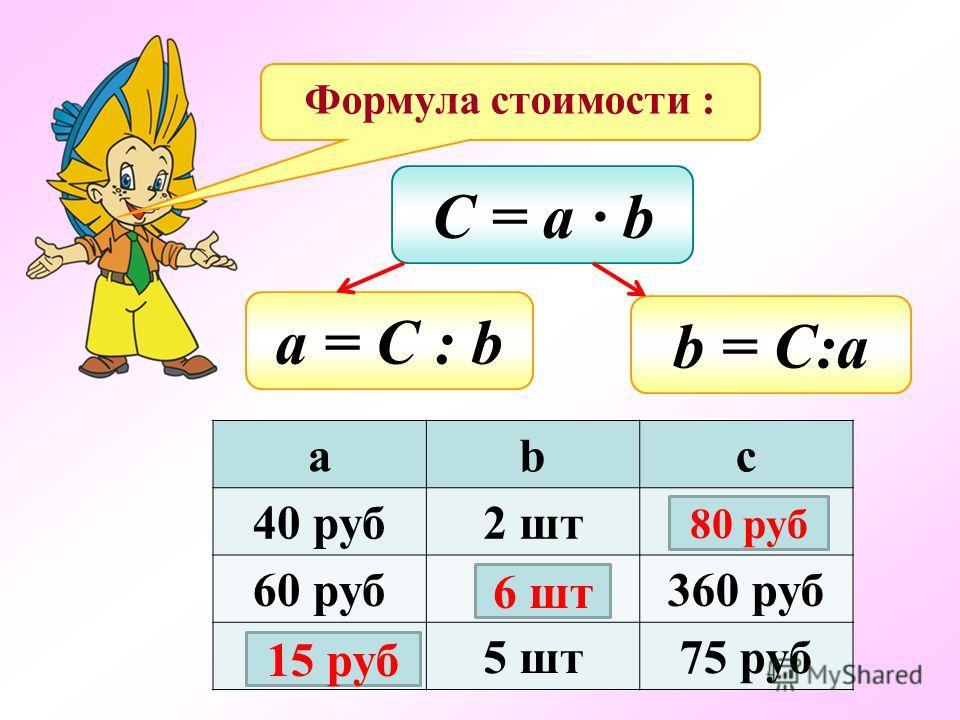 abc 40 руб2 шт 60 руб360 руб 5 шт75 руб Формула стоимости : С = a b a = C : b b = C:a 80 руб 15 руб 6 шт