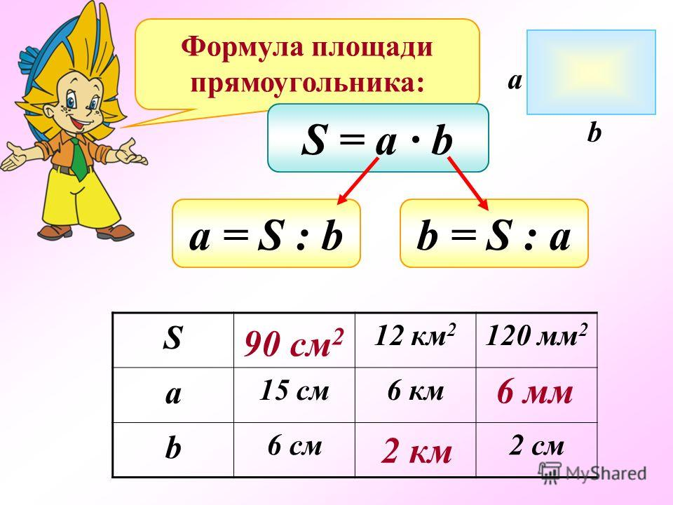Формула площади прямоугольника: S = a b а = S : bb = S : a S 12 км 2 120 мм 2 a 15 cм6 км b 6 см2 см a b 90 см 2 2 км 6 мм