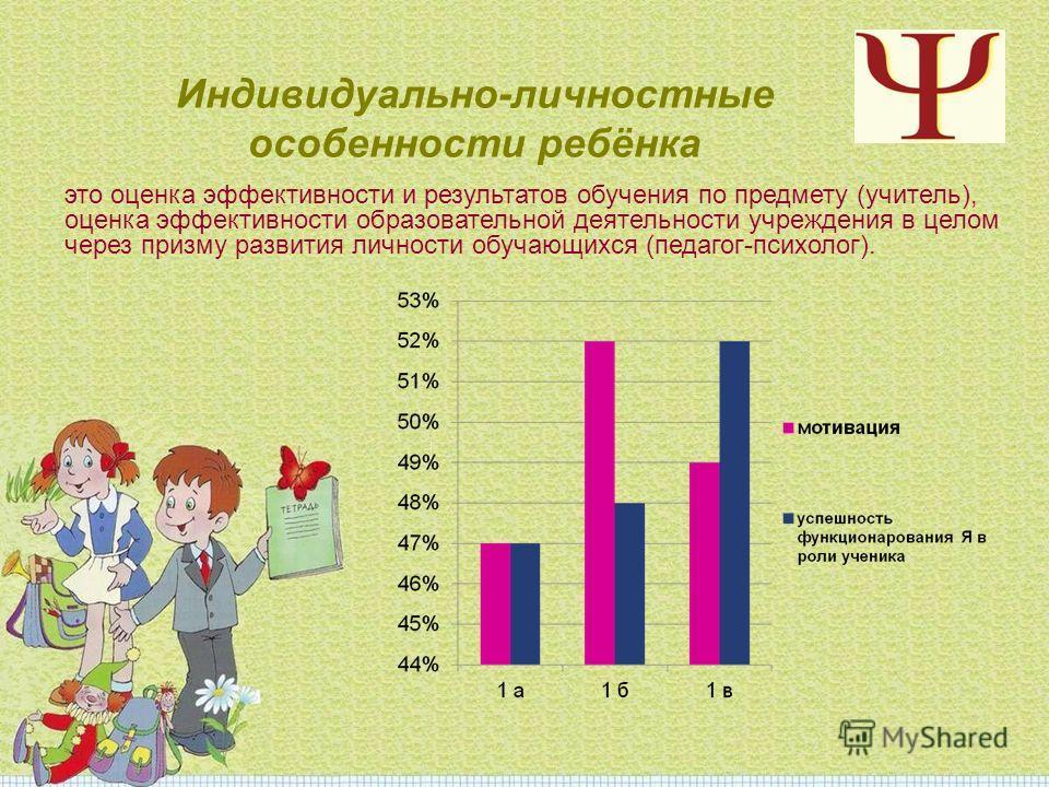 Индивидуально-личностные особенности ребёнка это оценка эффективности и результатов обучения по предмету (учитель), оценка эффективности образовательной деятельности учреждения в целом через призму развития личности обучающихся (педагог-психолог).