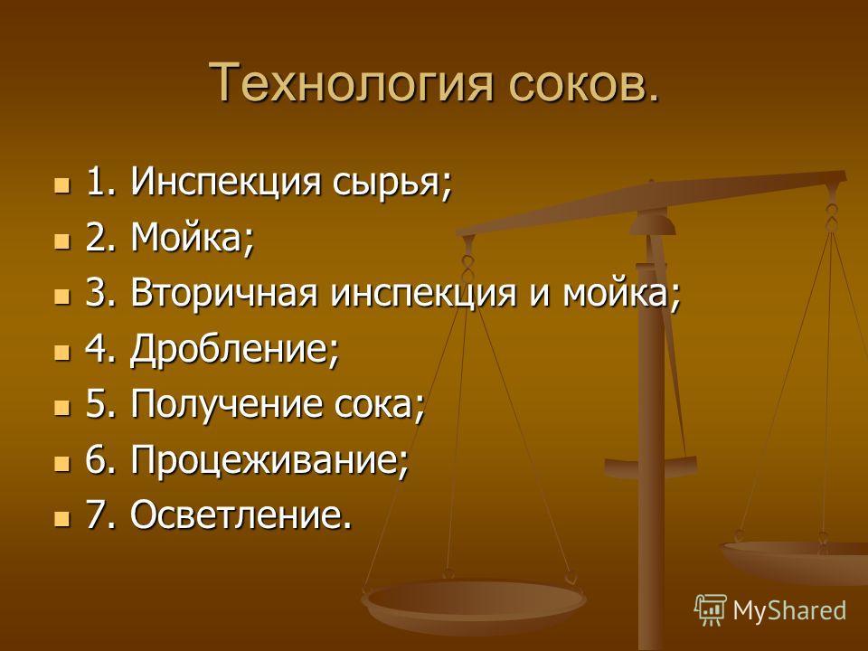 Технология соков. 1. Инспекция сырья; 1. Инспекция сырья; 2. Мойка; 2. Мойка; 3. Вторичная инспекция и мойка; 3. Вторичная инспекция и мойка; 4. Дробление; 4. Дробление; 5. Получение сока; 5. Получение сока; 6. Процеживание; 6. Процеживание; 7. Освет