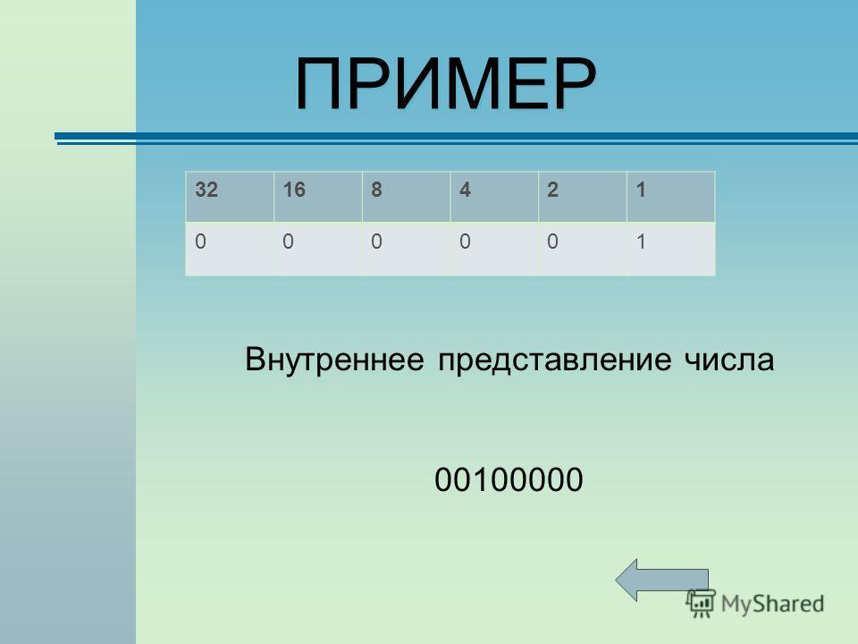 ПРИМЕР 32168421 000001 Внутреннее представление числа 00100000