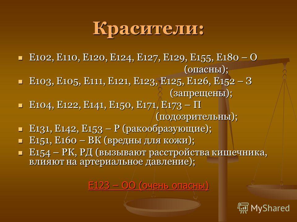 Красители: Е102, Е110, Е120, Е124, Е127, Е129, Е155, Е180 – О Е102, Е110, Е120, Е124, Е127, Е129, Е155, Е180 – О (опасны); (опасны); Е103, Е105, Е111, Е121, Е123, Е125, Е126, Е152 – З Е103, Е105, Е111, Е121, Е123, Е125, Е126, Е152 – З (запрещены); (з
