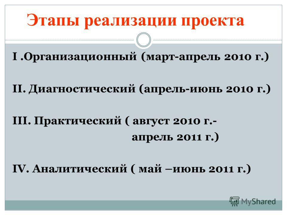 Этапы реализации проекта I.Организационный (март-апрель 2010 г.) II. Диагностический (апрель-июнь 2010 г.) III. Практический ( август 2010 г.- апрель 2011 г.) IV. Аналитический ( май –июнь 2011 г.)