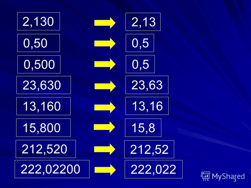 3 2,130 2,13 0,50 0,5 0,500 0,5 23,630 23,63 13,160 13,16 15,800 15,8 212,520 212,52 222,022 222,02200