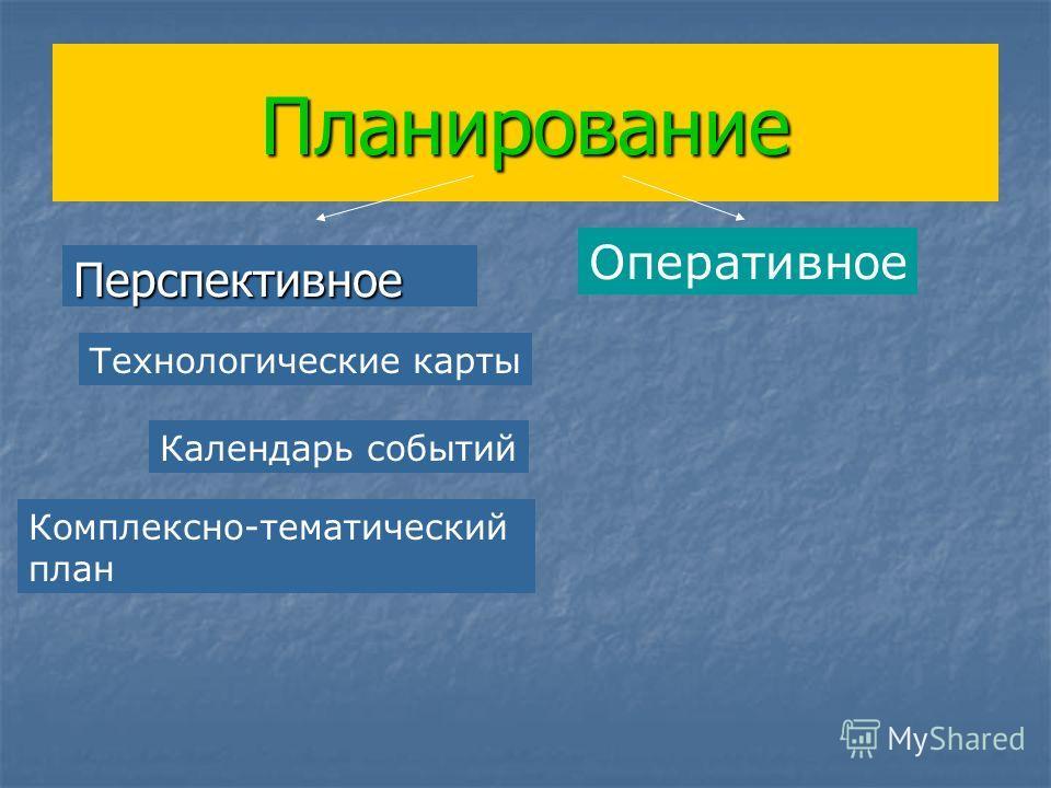 Планирование Технологические карты Календарь событий Комплексно-тематический план Перспективное Оперативное
