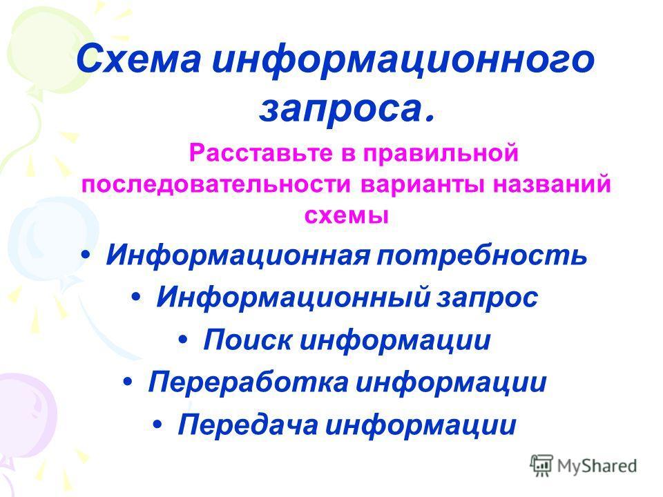 Схема информационного запроса. Расставьте в правильной последовательности варианты названий схемы Информационная потребность Информационный запрос Поиск информации Переработка информации Передача информации